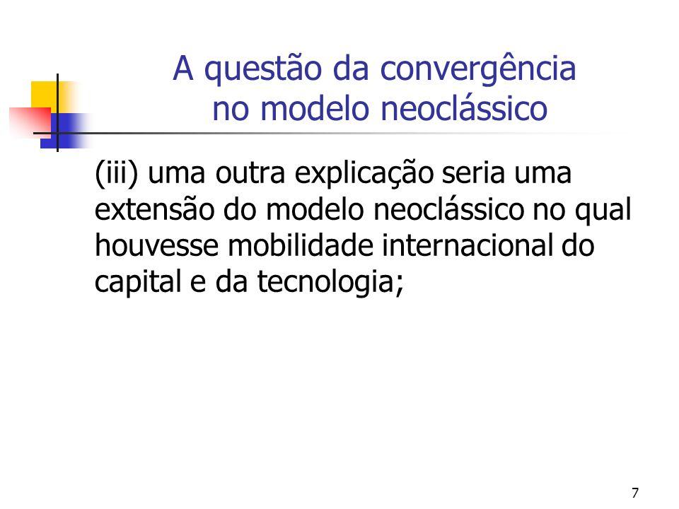 A questão da convergência no modelo neoclássico