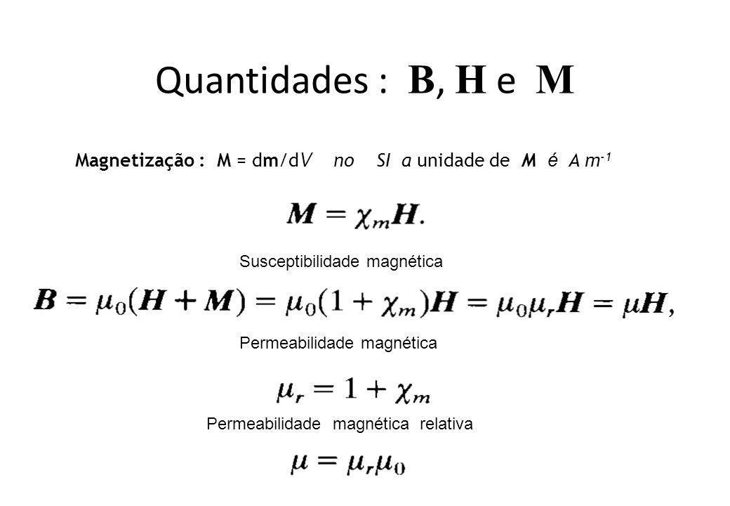 Quantidades : B, H e M Magnetização : M = dm/dV no SI a unidade de M é A m-1. Susceptibilidade magnética.