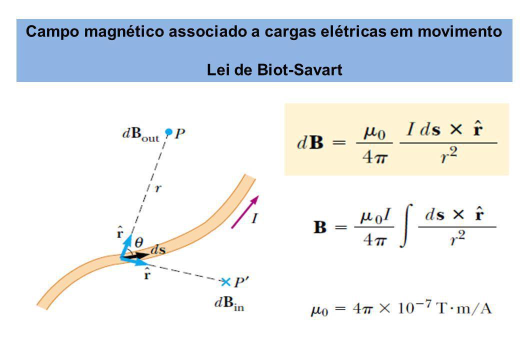 Campo magnético associado a cargas elétricas em movimento