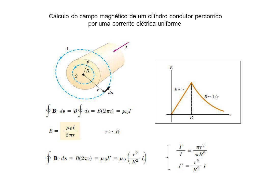 Cálculo do campo magnético de um cilíndro condutor percorrido