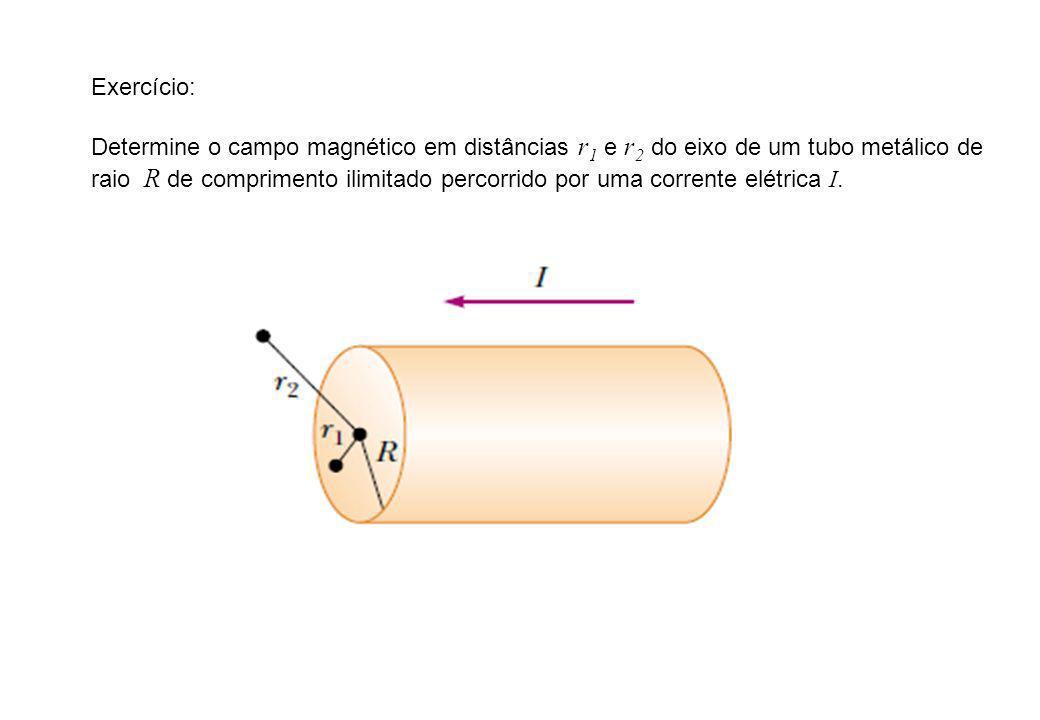 Exercício: Determine o campo magnético em distâncias r1 e r2 do eixo de um tubo metálico de.