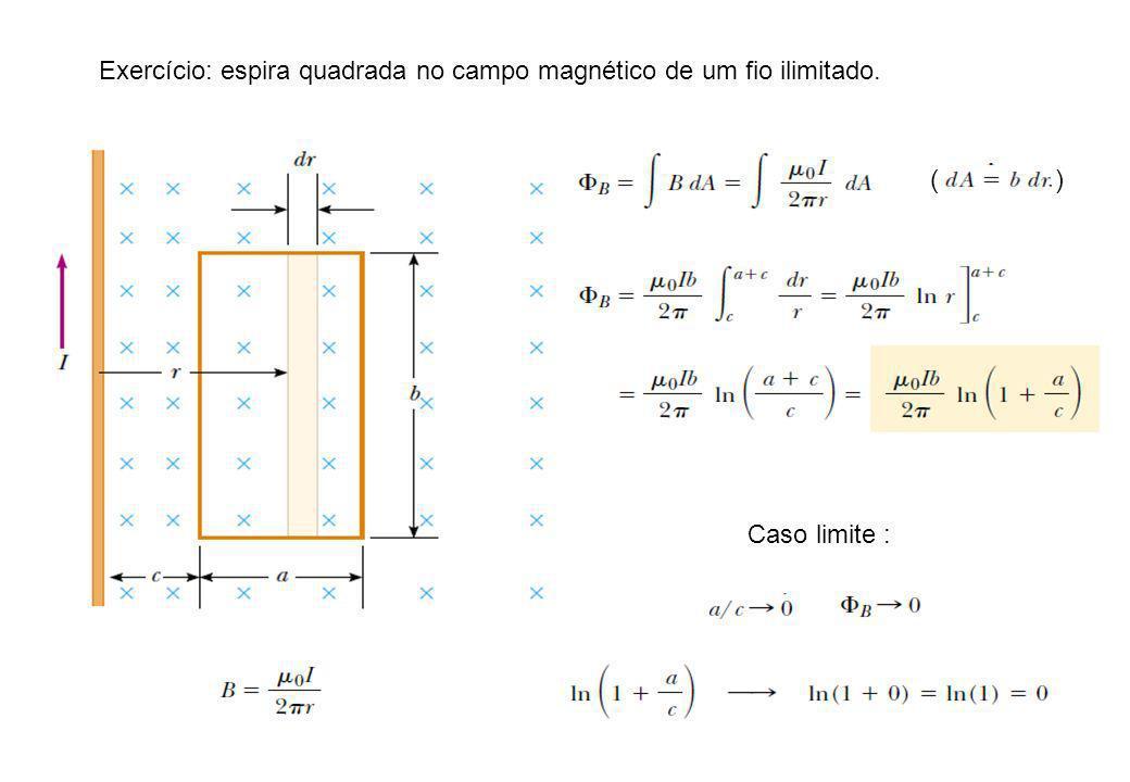 Exercício: espira quadrada no campo magnético de um fio ilimitado.