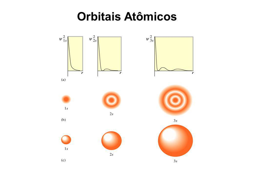 Orbitais Atômicos