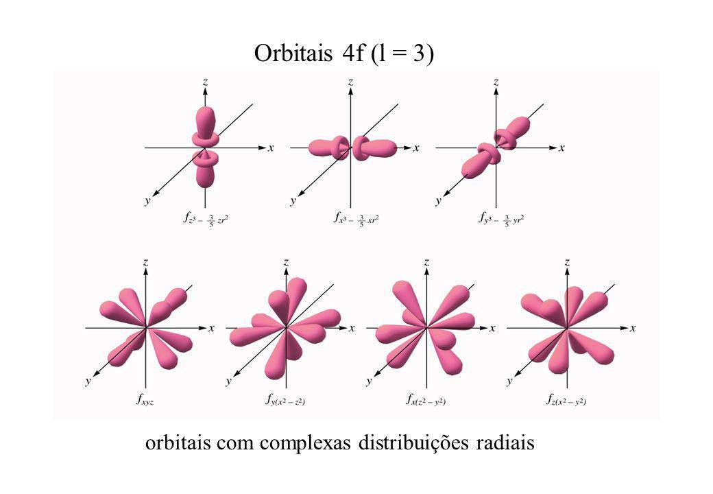 Orbitais 4f (l = 3) orbitais com complexas distribuições radiais