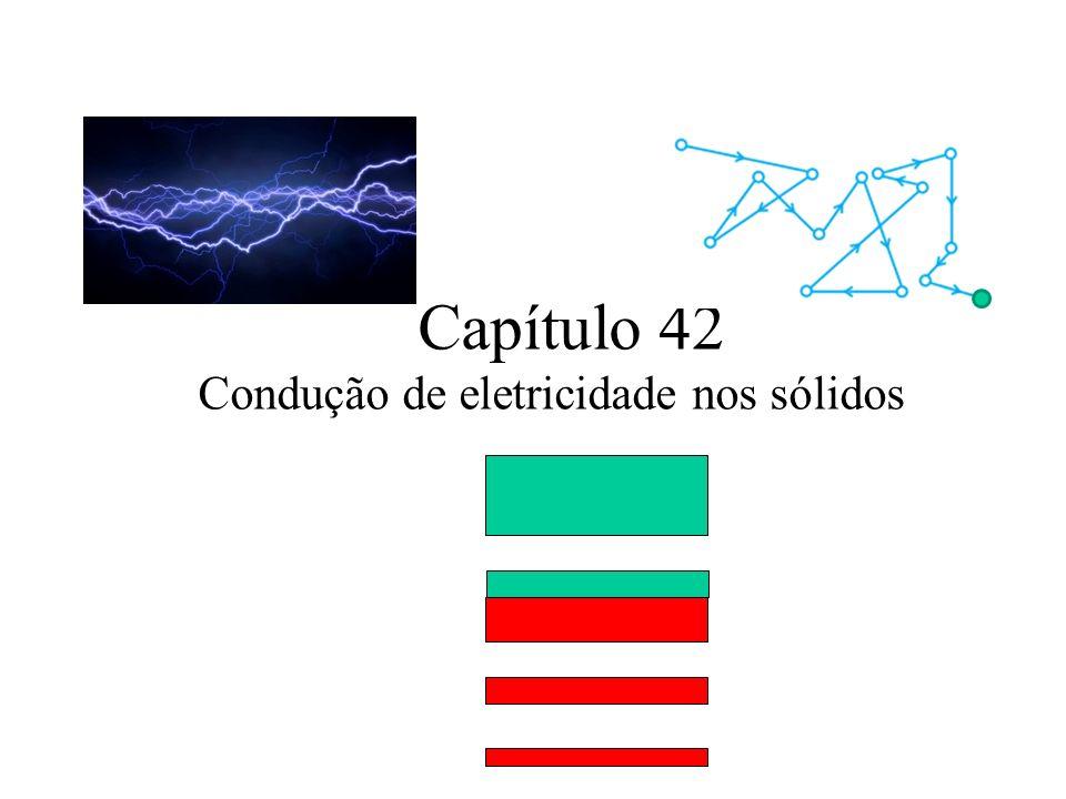 Condução de eletricidade nos sólidos