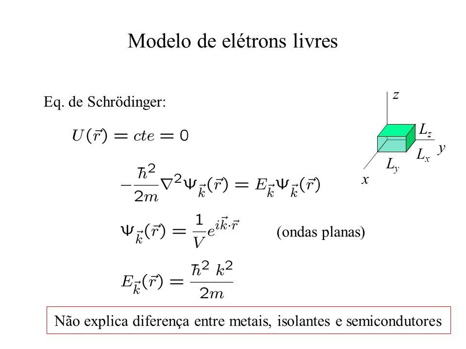 Modelo de elétrons livres