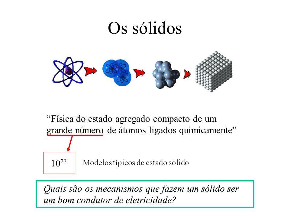 Os sólidos Física do estado agregado compacto de um grande número de átomos ligados quimicamente 1023.