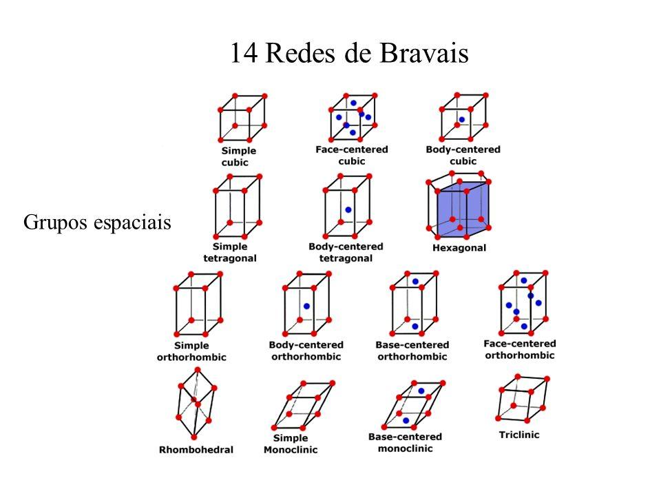 14 Redes de Bravais Grupos espaciais