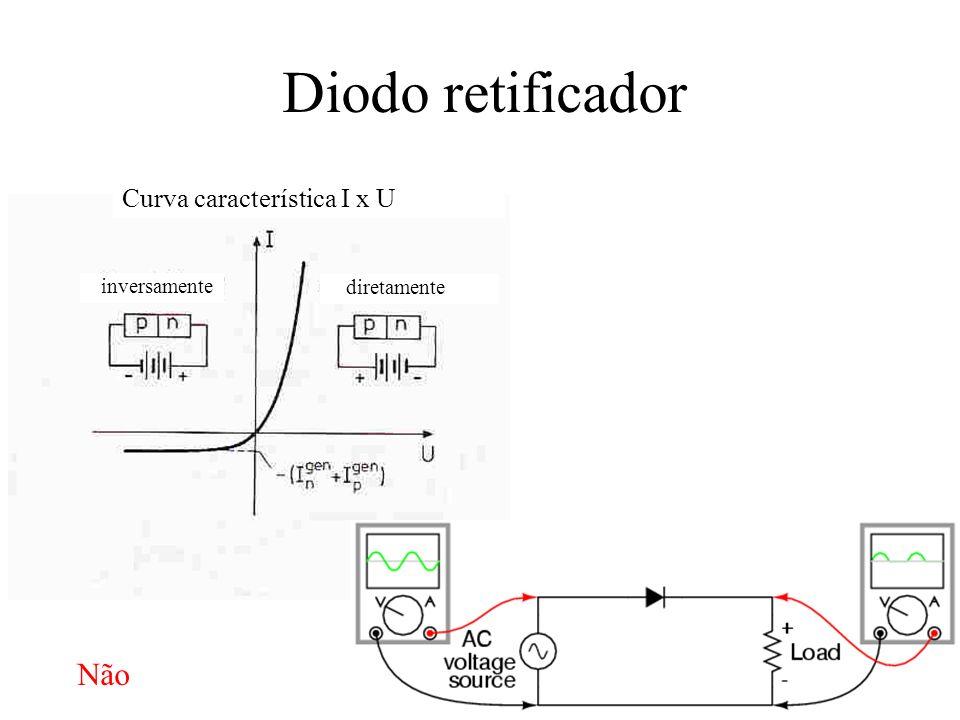 Diodo retificador Não Curva característica I x U inversamente