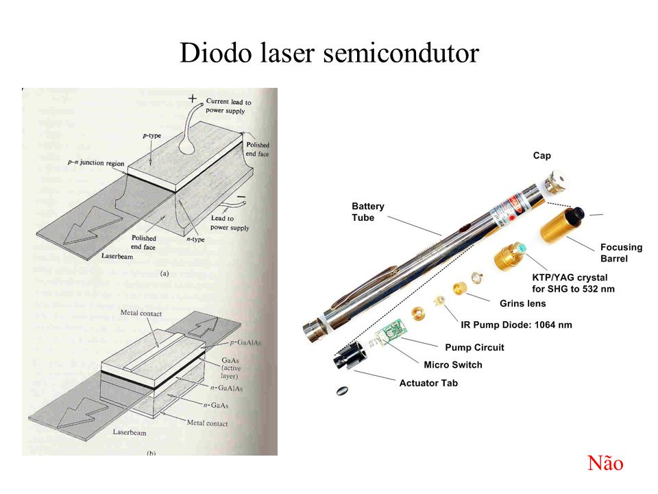 Diodo laser semicondutor