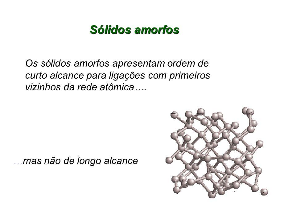 Sólidos amorfosOs sólidos amorfos apresentam ordem de curto alcance para ligações com primeiros vizinhos da rede atômica….