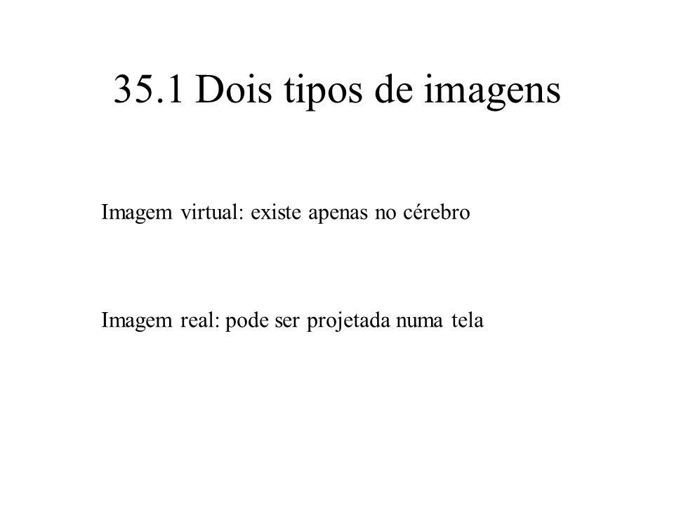 35.1 Dois tipos de imagens Imagem virtual: existe apenas no cérebro