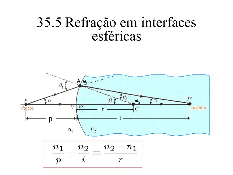 35.5 Refração em interfaces esféricas