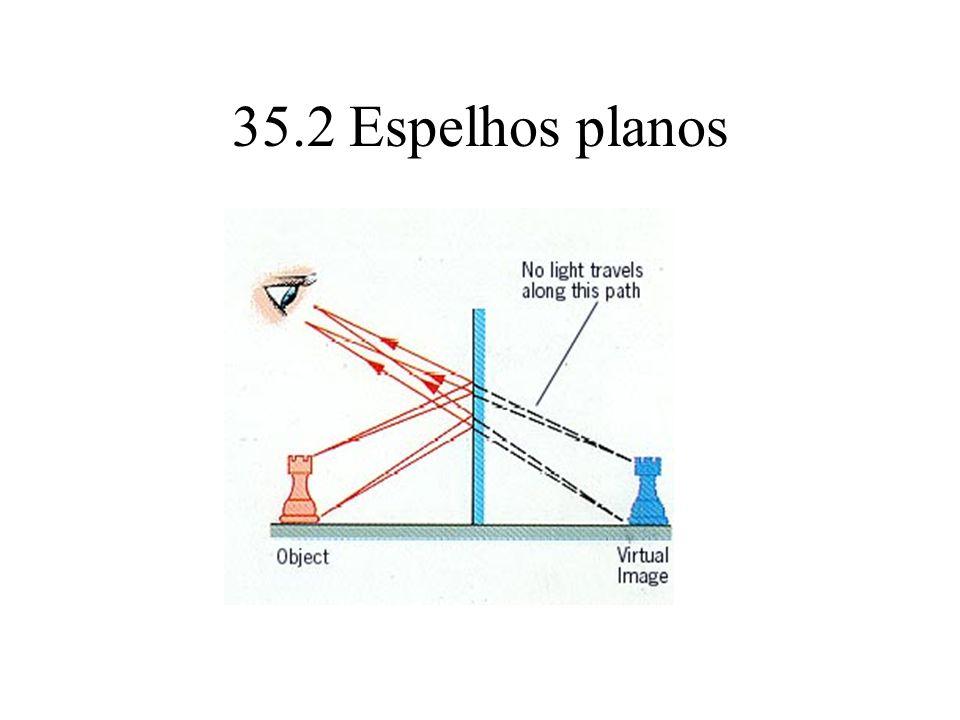 35.2 Espelhos planos
