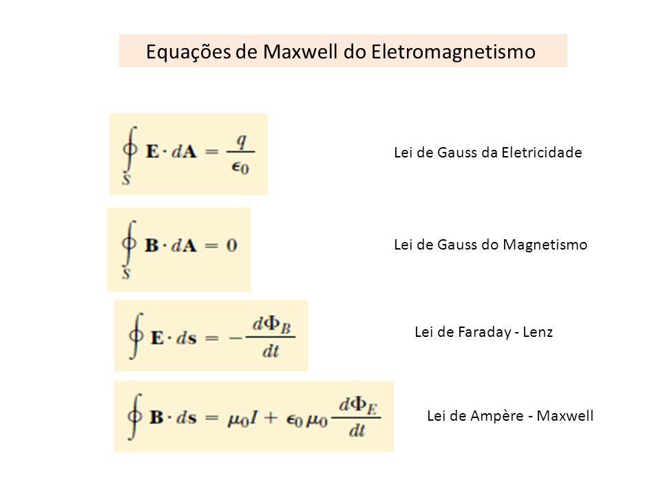 Equações de Maxwell do Eletromagnetismo