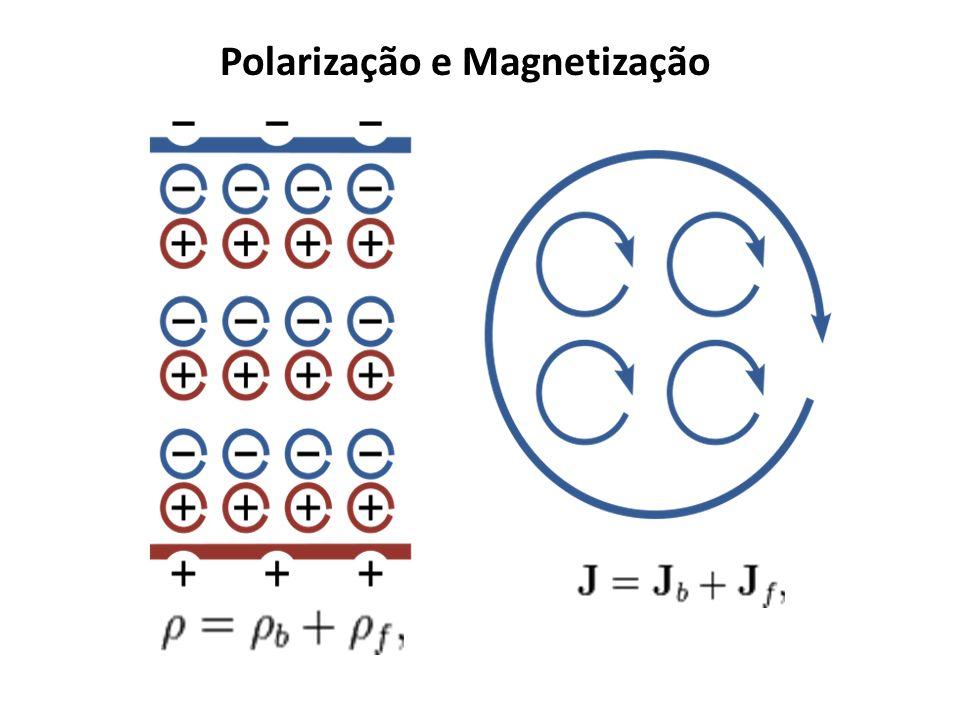 Polarização e Magnetização