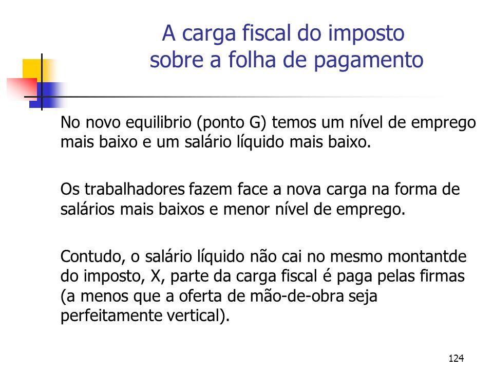 A carga fiscal do imposto sobre a folha de pagamento