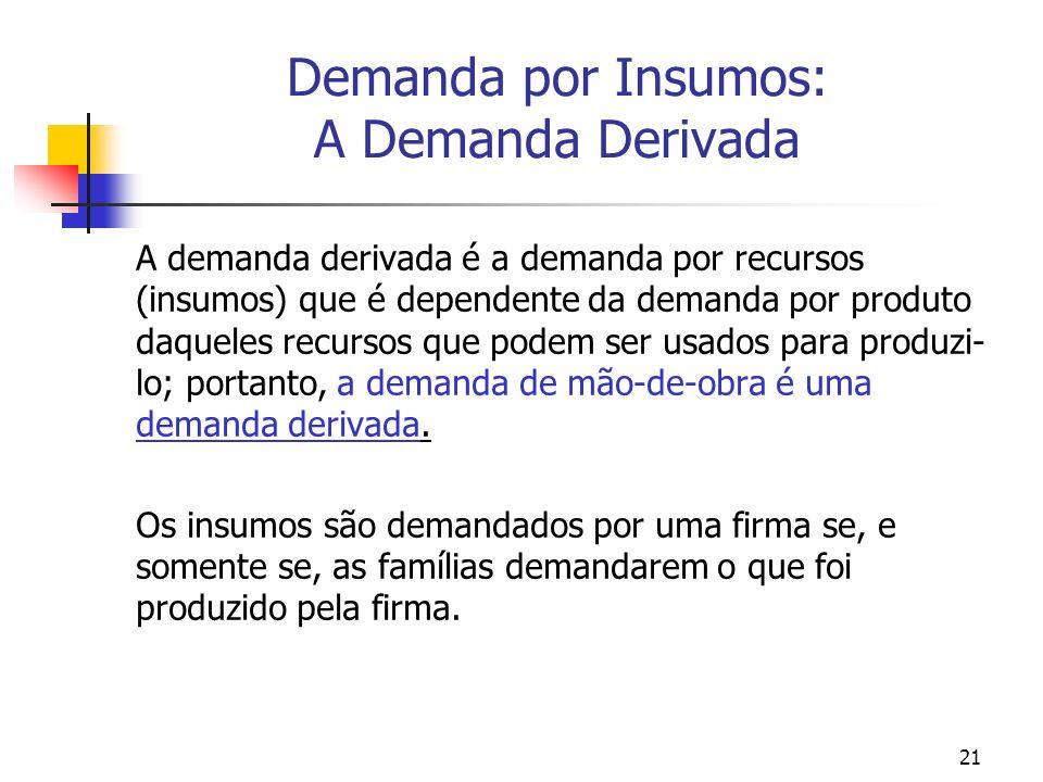 Demanda por Insumos: A Demanda Derivada