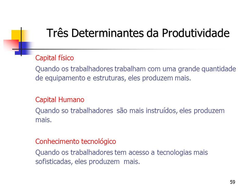 Três Determinantes da Produtividade