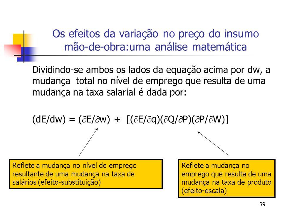 Os efeitos da variação no preço do insumo mão-de-obra:uma análise matemática
