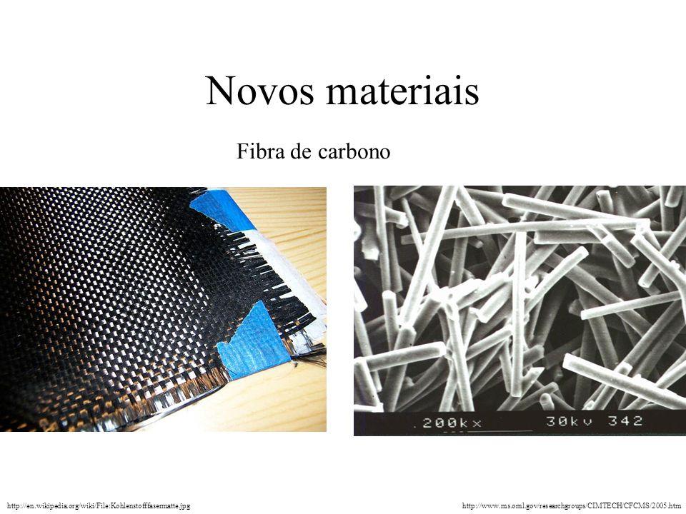 Novos materiais Fibra de carbono