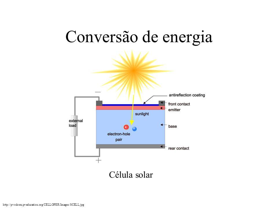 Conversão de energia Célula solar