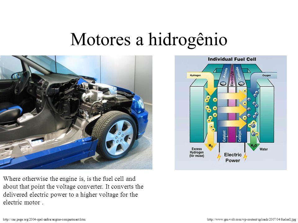 Motores a hidrogênio