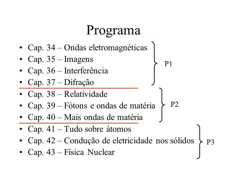 Programa Cap. 34 – Ondas eletromagnéticas Cap. 35 – Imagens