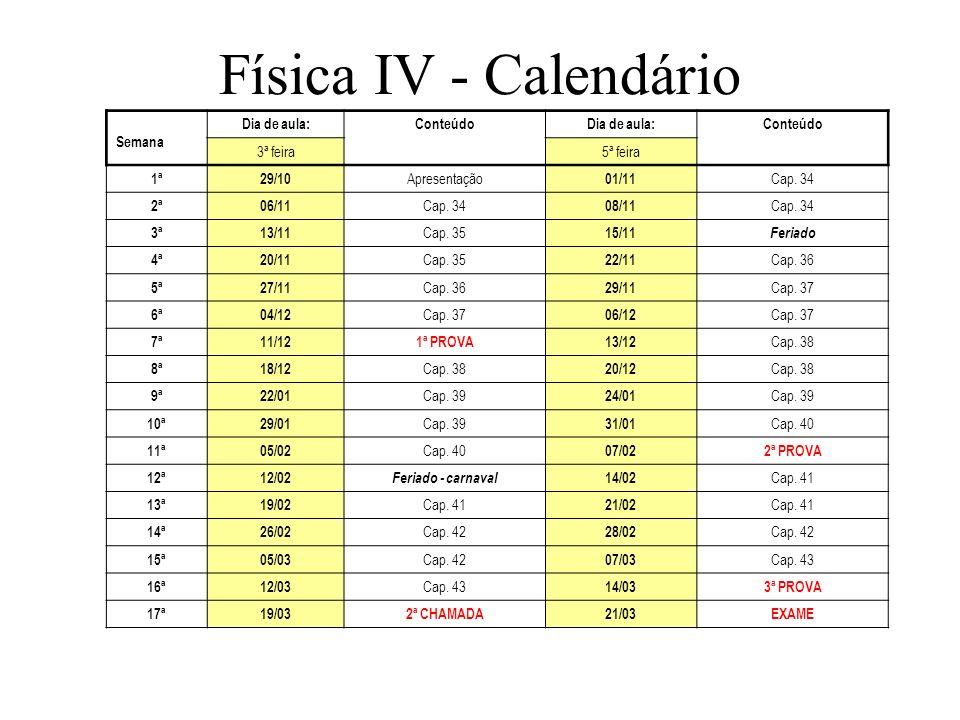 Física IV - Calendário Semana Dia de aula: Conteúdo 3ª feira 5ª feira