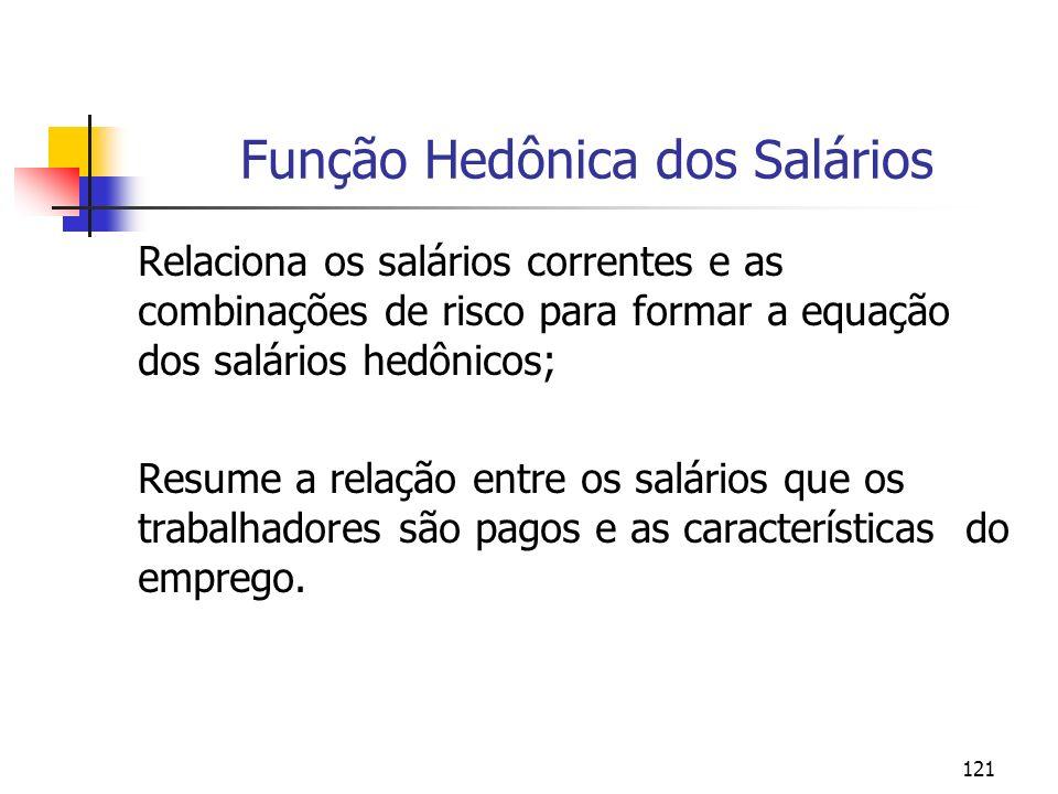 Função Hedônica dos Salários