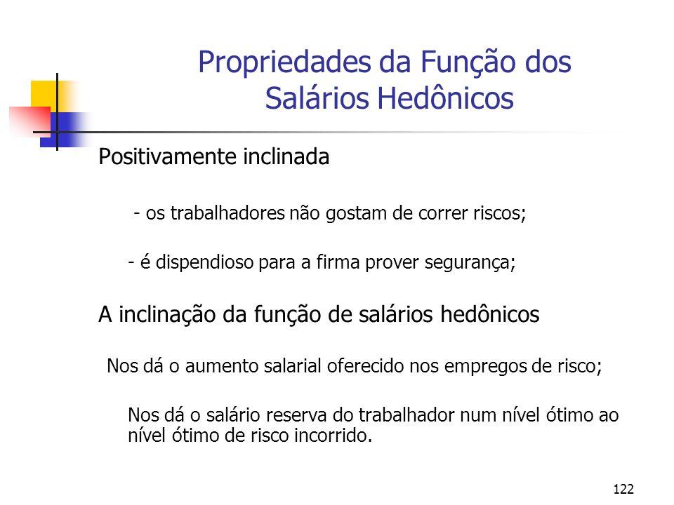 Propriedades da Função dos Salários Hedônicos