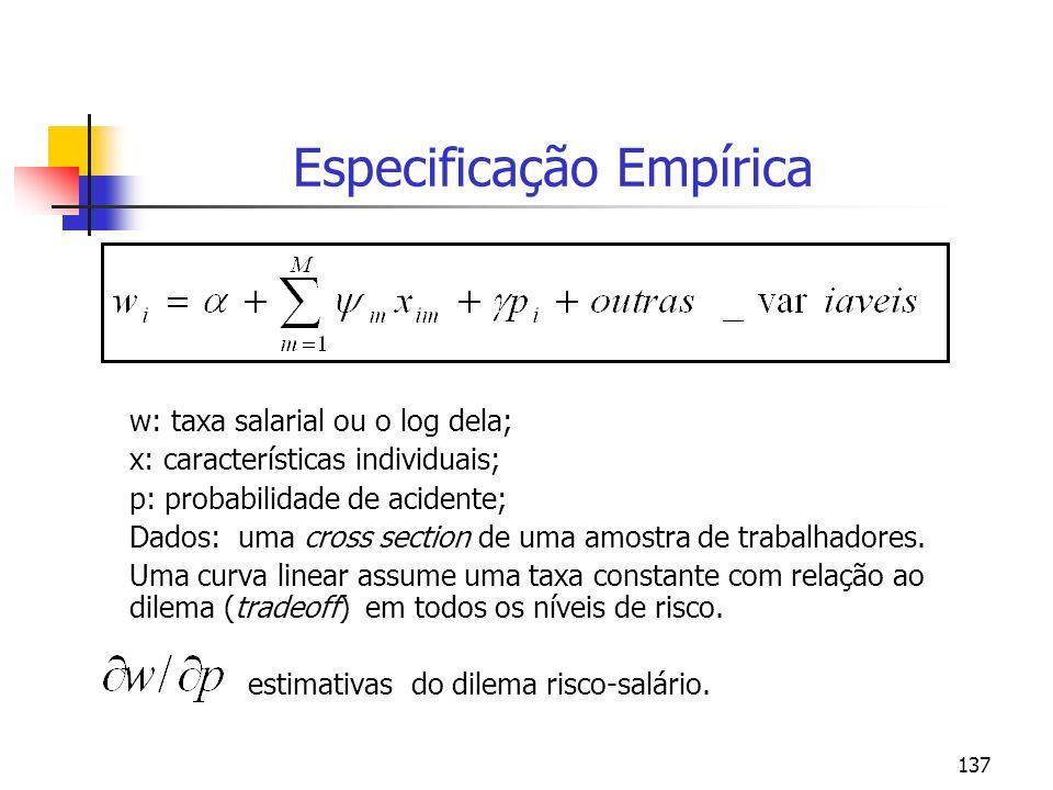 Especificação Empírica