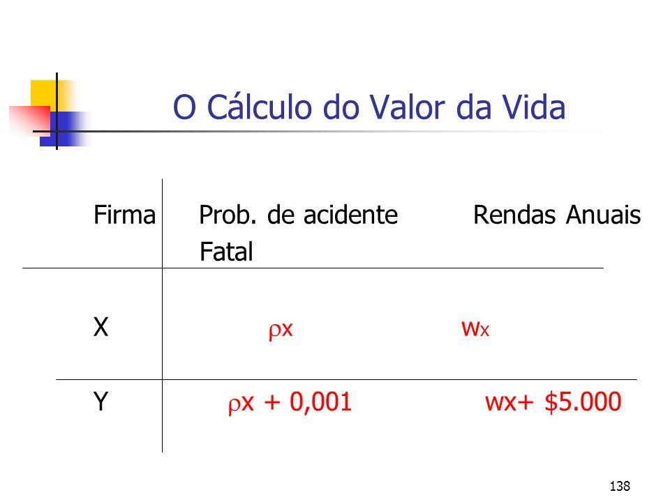 O Cálculo do Valor da Vida