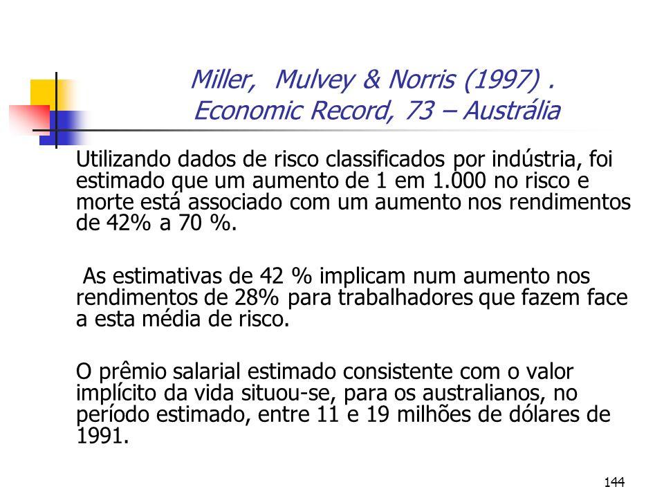 Miller, Mulvey & Norris (1997) . Economic Record, 73 – Austrália