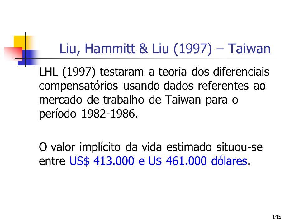 Liu, Hammitt & Liu (1997) – Taiwan