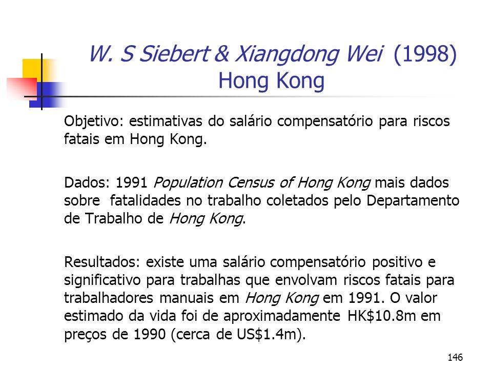 W. S Siebert & Xiangdong Wei (1998) Hong Kong