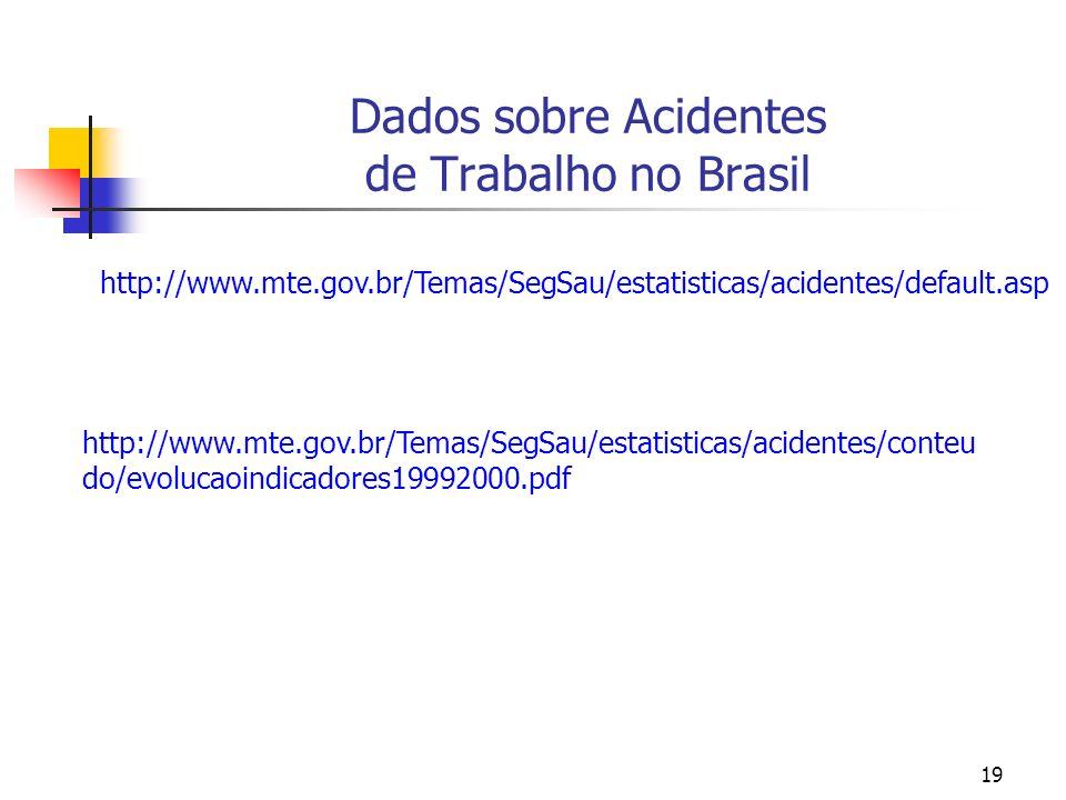 Dados sobre Acidentes de Trabalho no Brasil