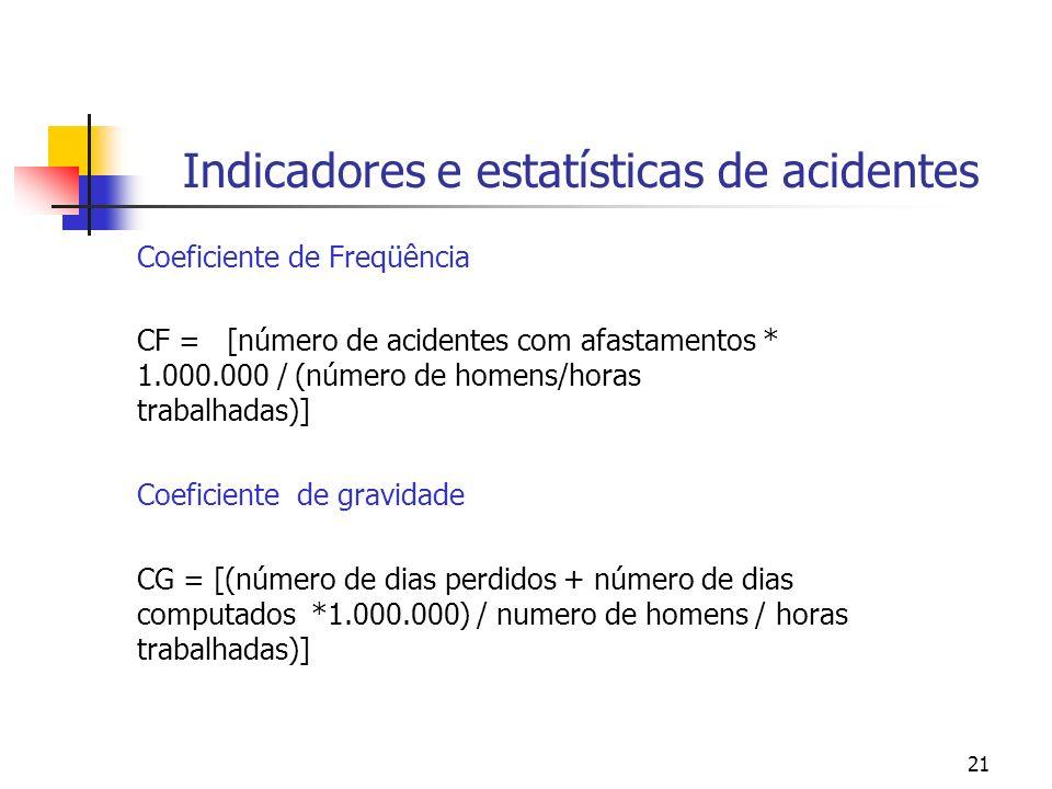 Indicadores e estatísticas de acidentes