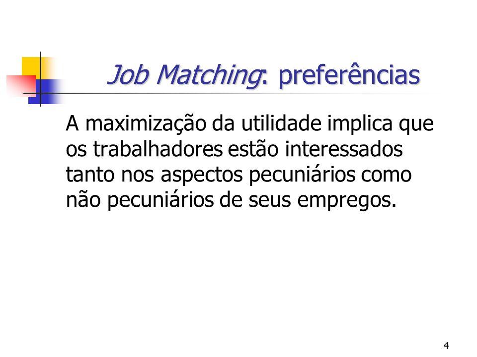 Job Matching: preferências