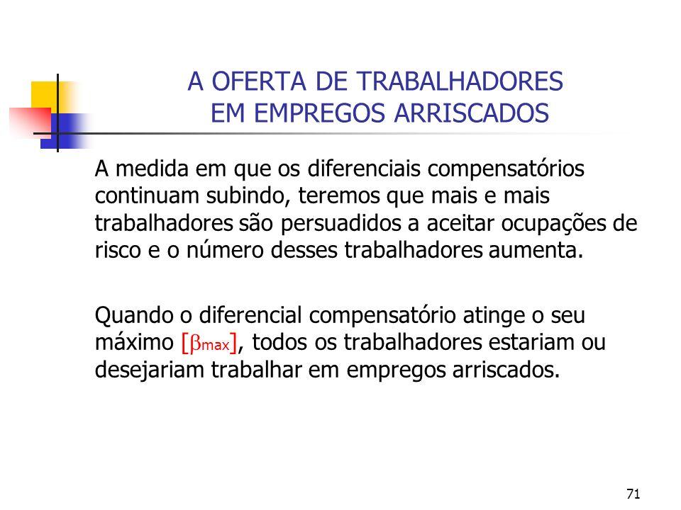 A OFERTA DE TRABALHADORES EM EMPREGOS ARRISCADOS