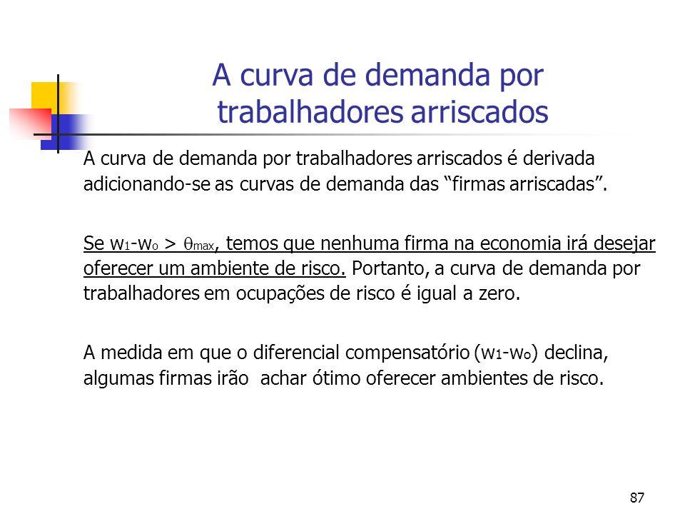 A curva de demanda por trabalhadores arriscados
