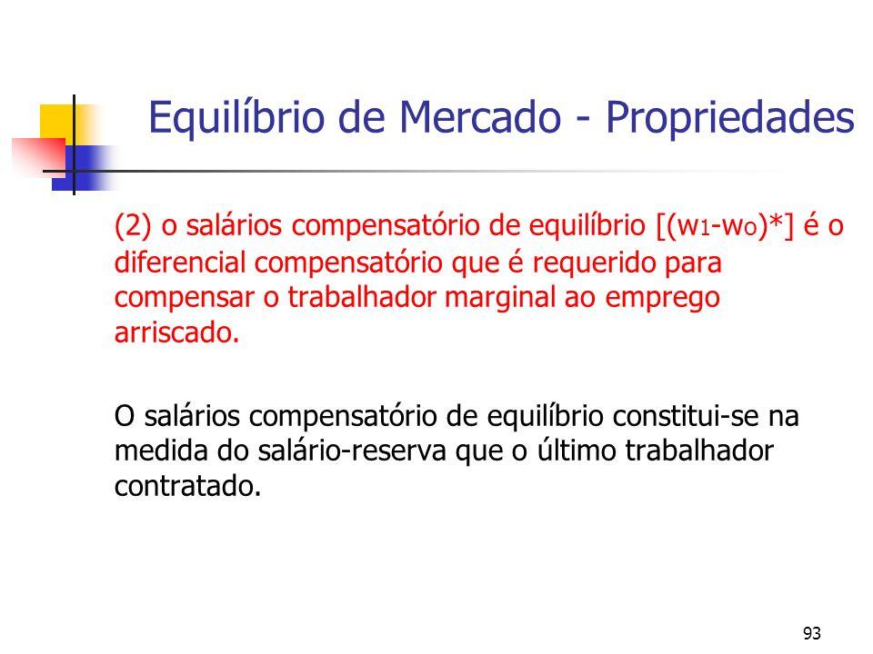 Equilíbrio de Mercado - Propriedades