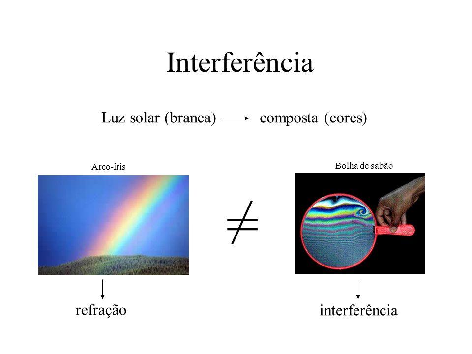 = Interferência Luz solar (branca) composta (cores) refração