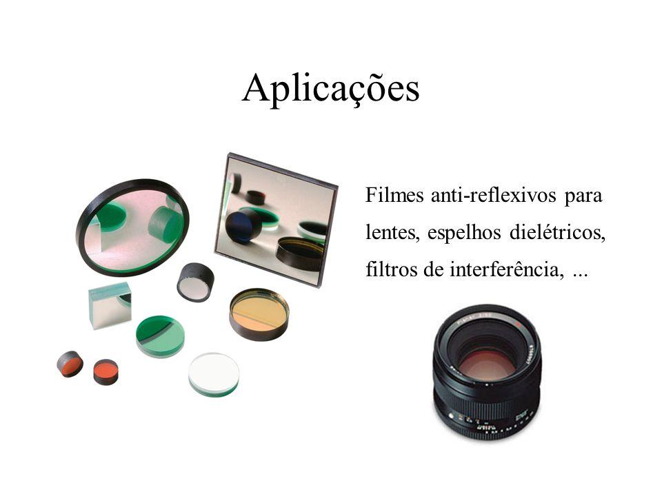 Aplicações Filmes anti-reflexivos para lentes, espelhos dielétricos, filtros de interferência, ...