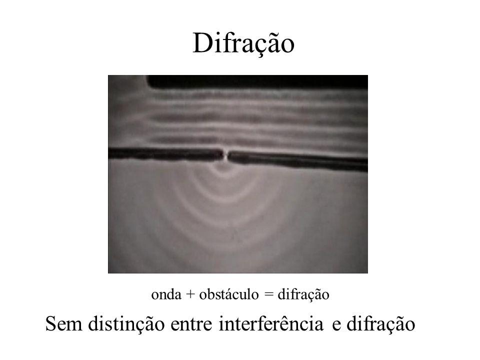 Difração Sem distinção entre interferência e difração