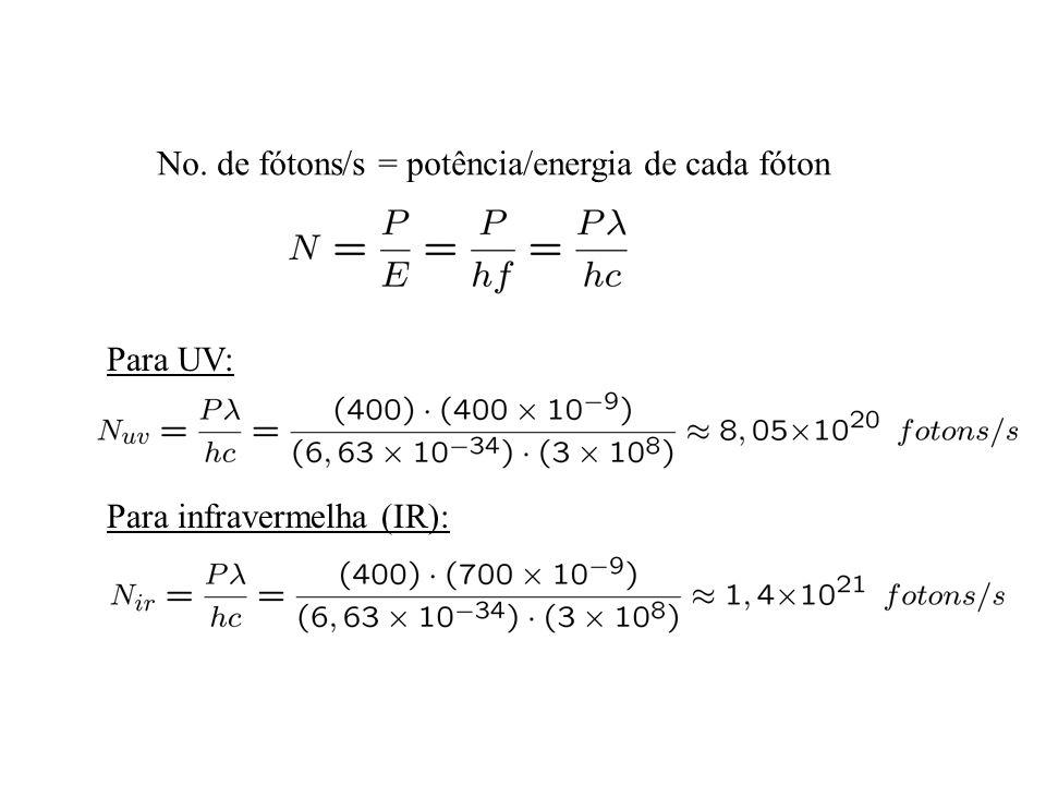 No. de fótons/s = potência/energia de cada fóton