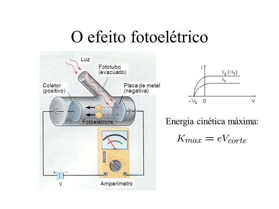 O efeito fotoelétrico Energia cinética máxima: Amperímetro