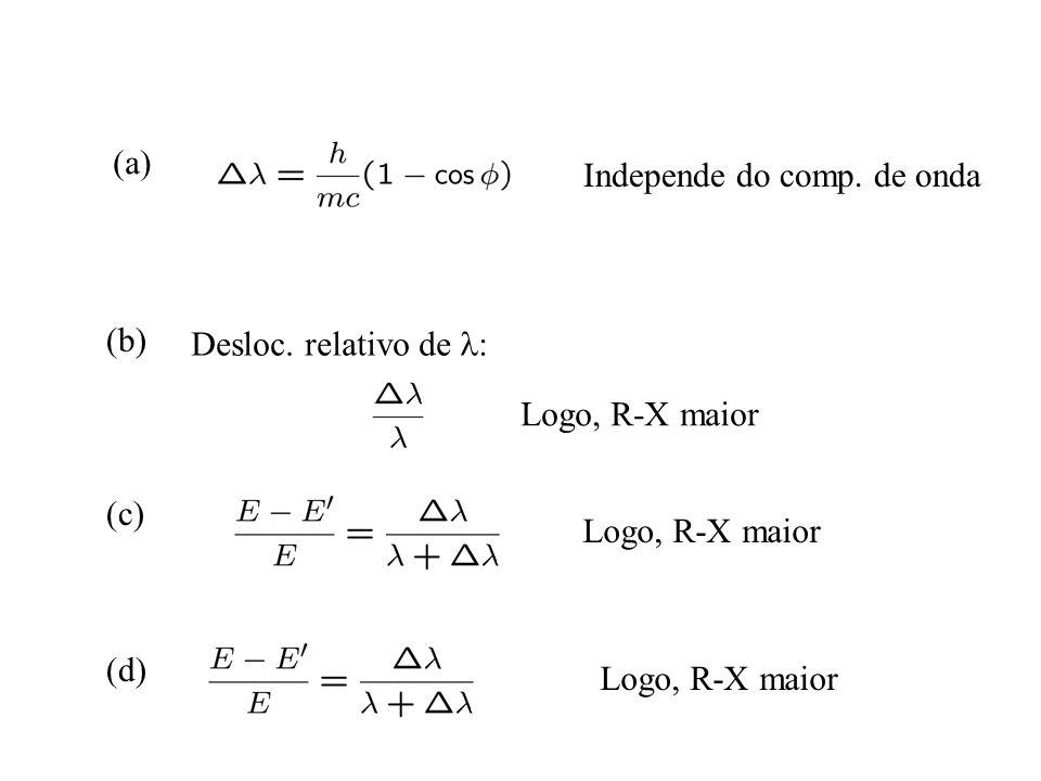 (a) Independe do comp. de onda. (b) Desloc. relativo de l: Logo, R-X maior. (c) Logo, R-X maior.
