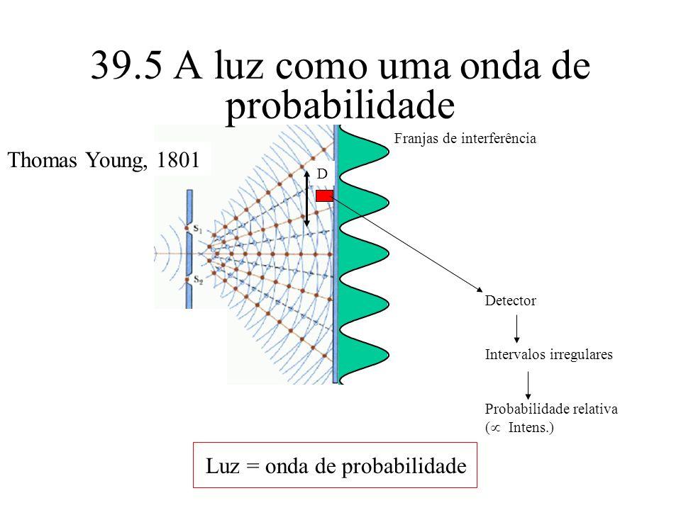 39.5 A luz como uma onda de probabilidade