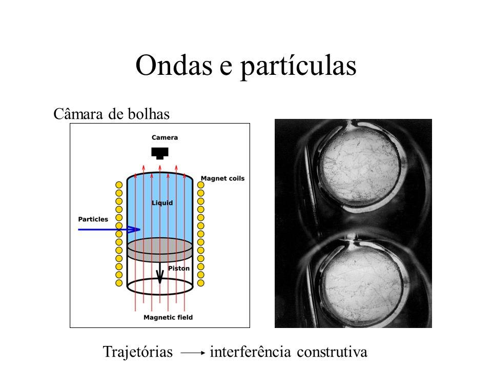 Ondas e partículas Câmara de bolhas